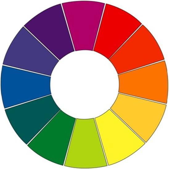 Macam macam skema warna color scheme iroael macam macam skema warna color scheme ccuart Gallery
